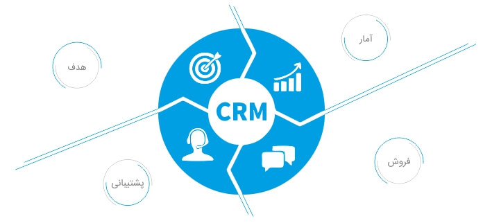 10_words_crm