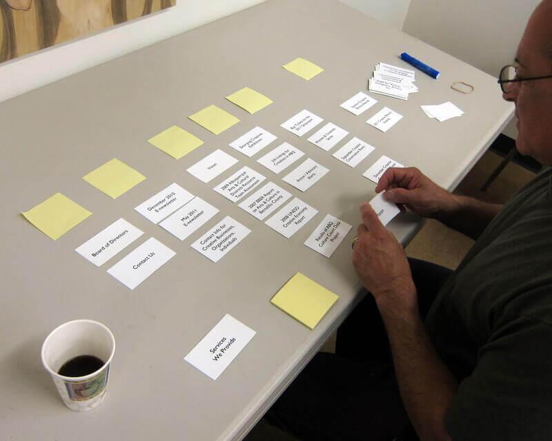 طراحی وب سایت به منظور بهبود تجربه کاربری