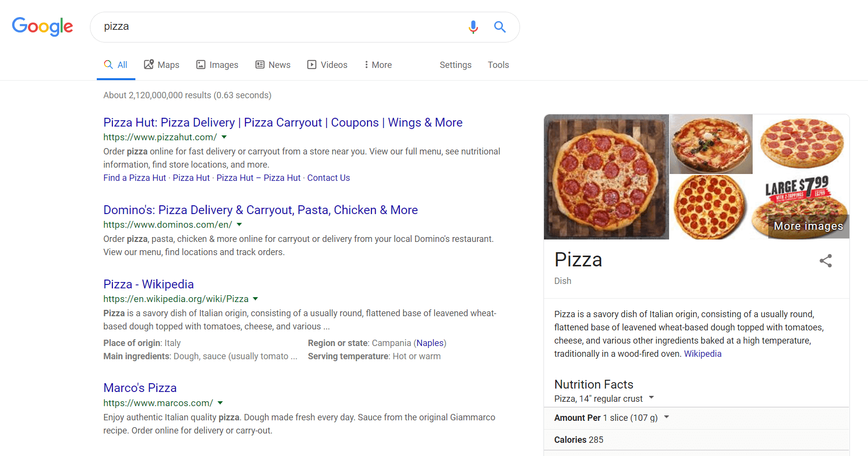 """کلمه ی کلیدی """"پیتزا"""" (که ماهانه بیش از 4 میلیون بار در جهان جستجو می شود)"""