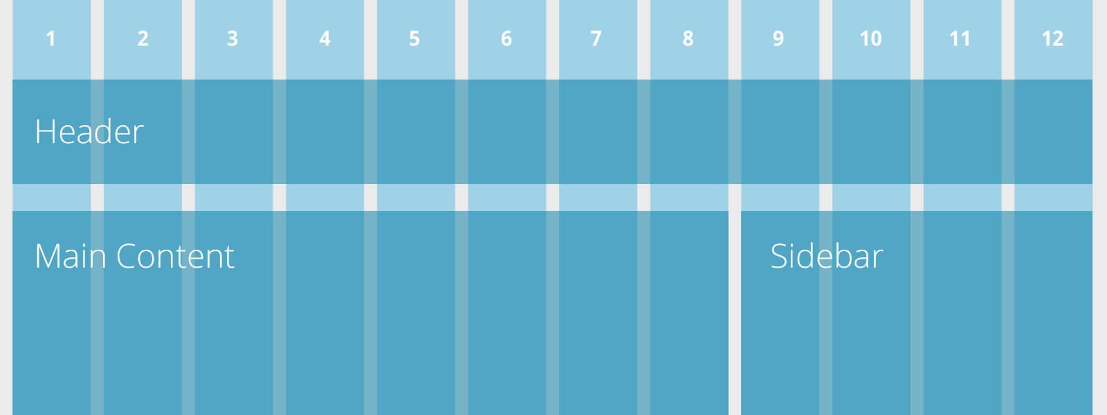 جدول بندی (Fluid Grid)